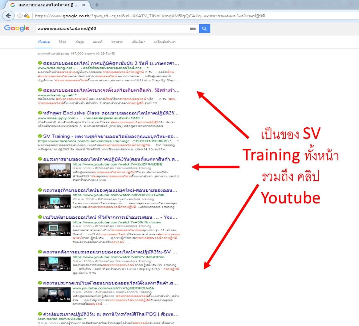 ครองหน้าแรกGoogleทำได้ด้วยตนเอง
