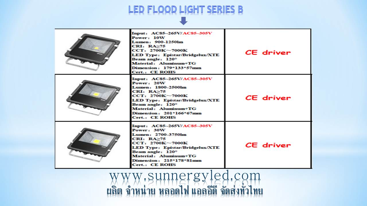 LED flood light STC-QF-FLB70W