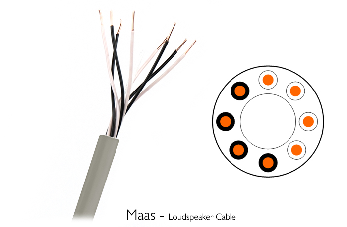 สายลำโพง ฺBlack cable Mass