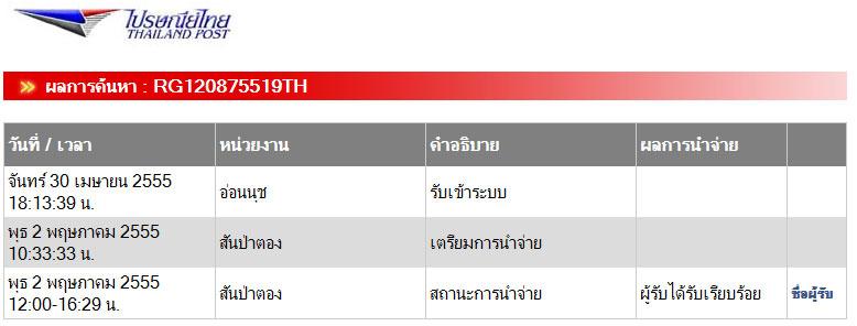 Thailakd Post