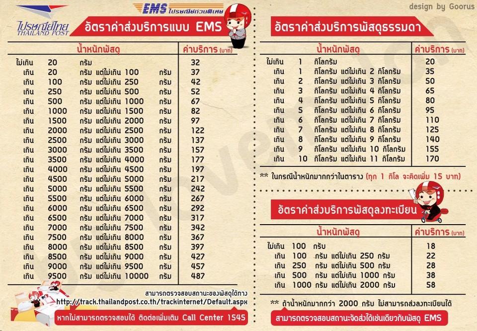 อัตราค่าส่งบริการ EMS