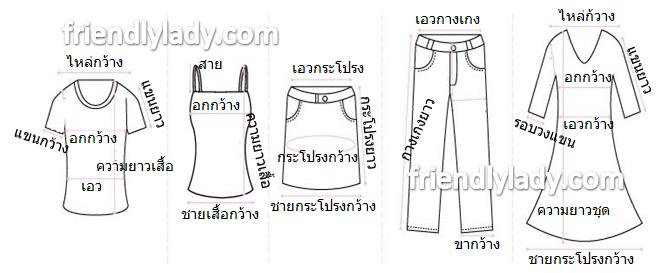 วิธีการวัดขนาดเสื้อผ้า