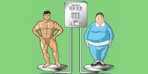 น้ำหนักเท่ากันแต่รูปร่างต่างกัน
